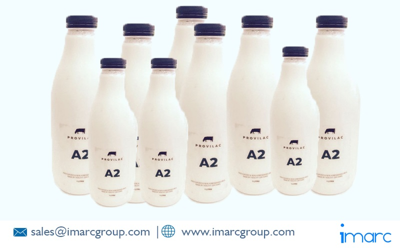 A2 Milk Market Report 2021, Industry Analysis, Size, Share, Growth and Forecast