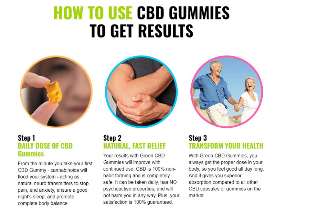 Green CBD Gummies United Kingdom Review 100% Natural, Green CBD Gummies  Dragons Den, Benefits Works, Price & Trial UK! – Business