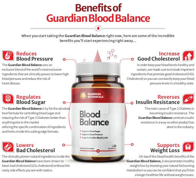 Blood Balance Formula Reviews